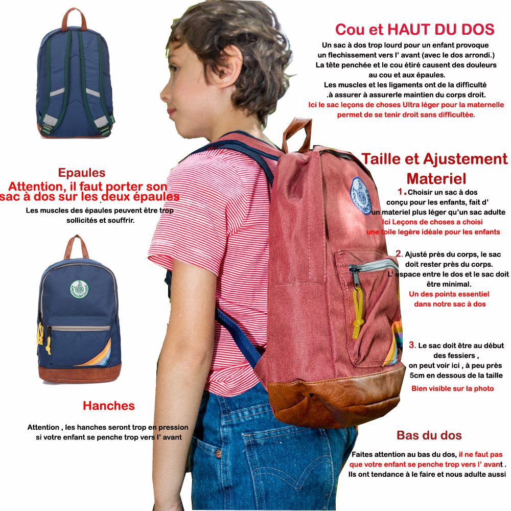 ce qu'un sac à dos trop lourdfait au dos de votre enfant